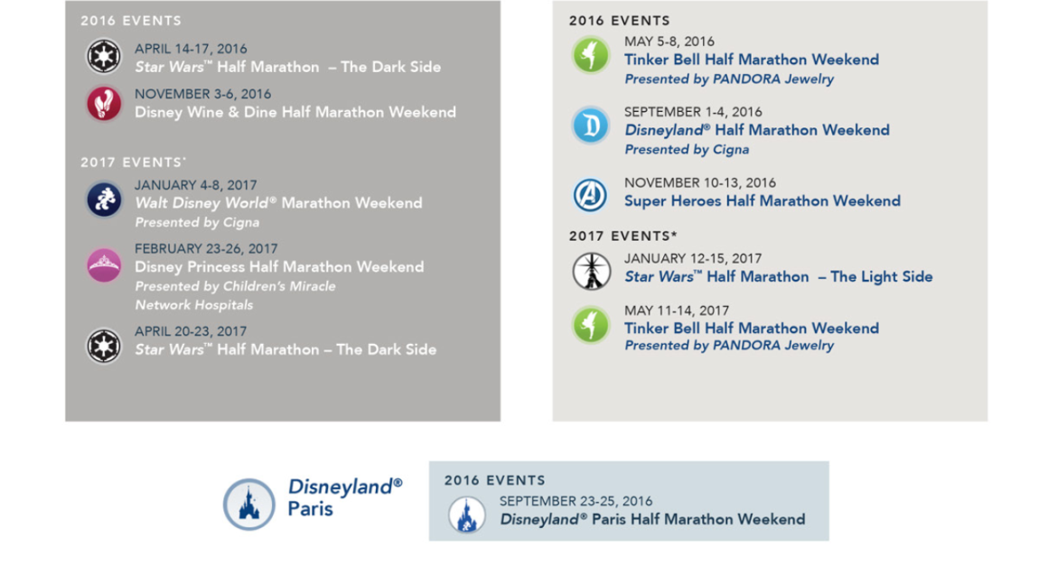 runDisney Is Revamping The Wine & Dine and Avengers Weekends!